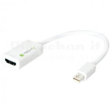 Adattatore Mini DisplayPort (Thunderbolt) 1.2 / HDMI 15cm Bianco