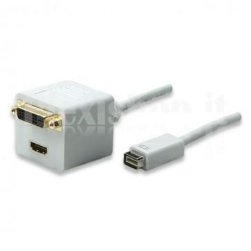 Cavo Sdoppiatore MINIDVI / DVI / HDMI