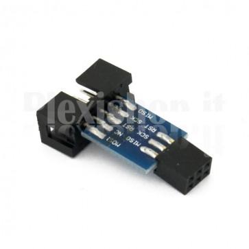 Interfaccia USB-APS