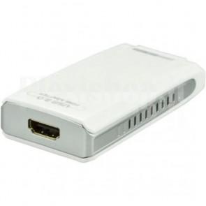 Convertitore Video da USB 2.0  a HDMI