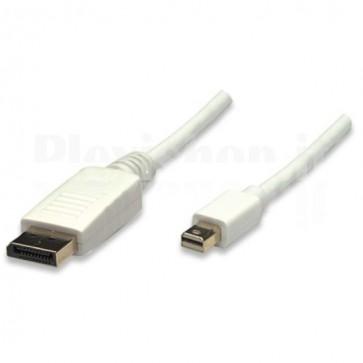 Cavo Monitor DisplayPort a Mini Displayport (Thunderbolt) M/M