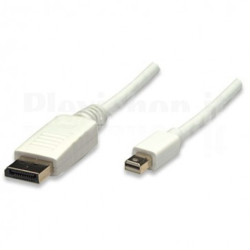 Cavo Monitor DisplayPort a Mini Displayport (Thunderbolt) M/M