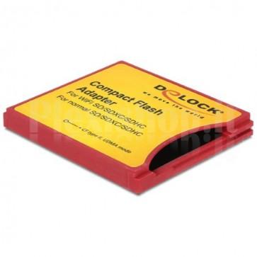 Scheda di Interfaccia e Adattatore iSDIO (WiFi SD), SDHC, SDXC per CF II