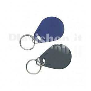 IC key, chiave a trasponder